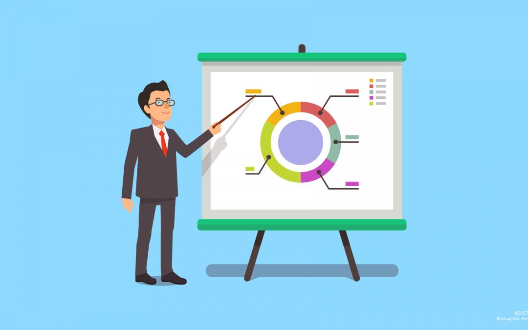 A importância de ter um bom planejamento estratégico